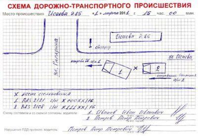 Как составить схему ДТП самостоятельно (образец)?